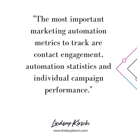 How to measure automation performance