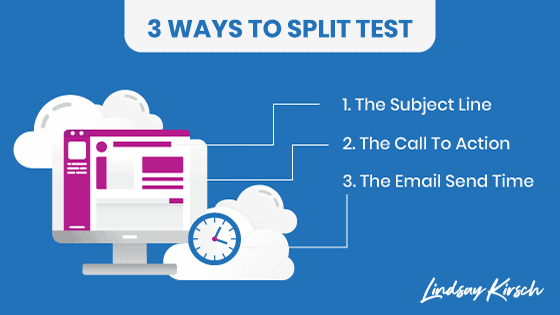 Split testing email campaigns
