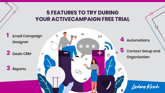 Use your ActiveCampaign free trial to strategically setup your system.